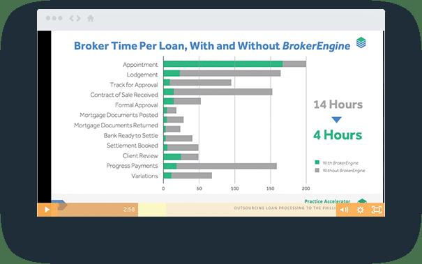 Mortgage Broker Business Coaching | BrokerEngine