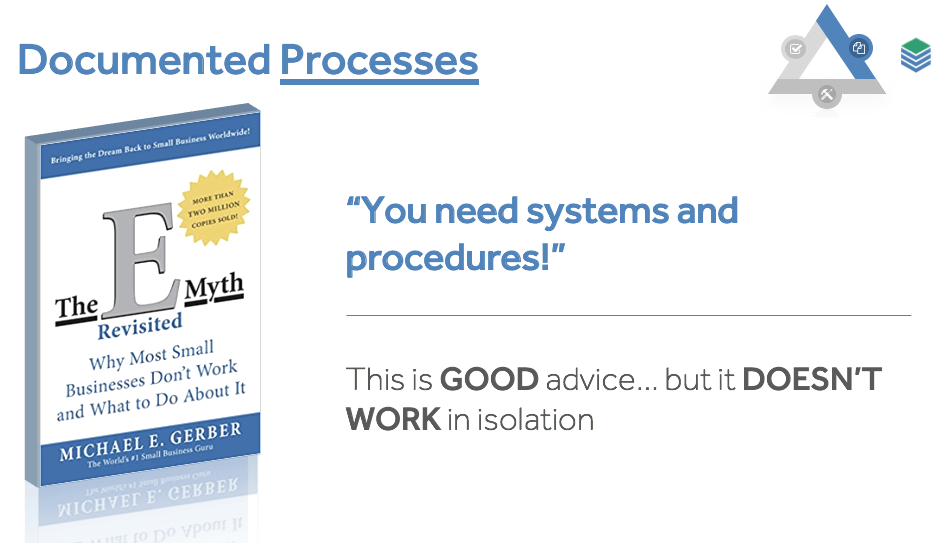 Systems and Procedures: A Partial Solution