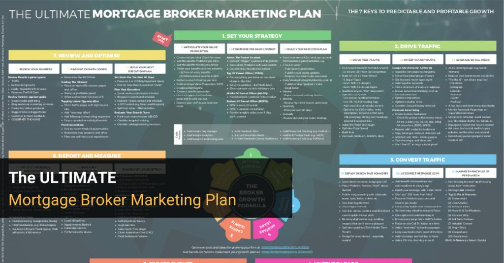 Mortgage Broker Marketing Plan Cover