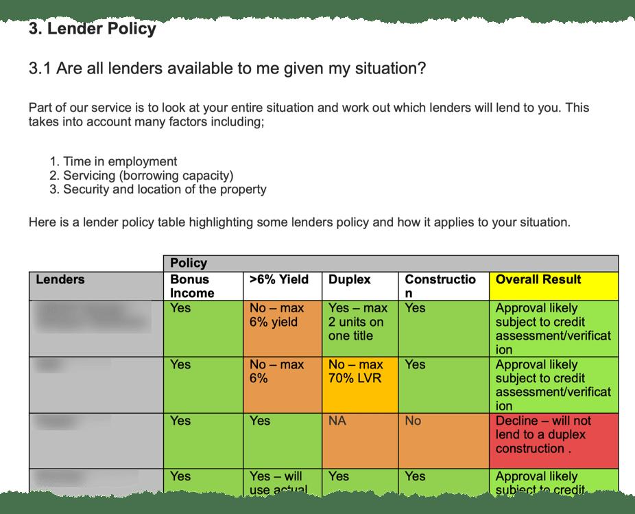 Lender Policy Matrix